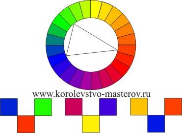 Контрастный цвет