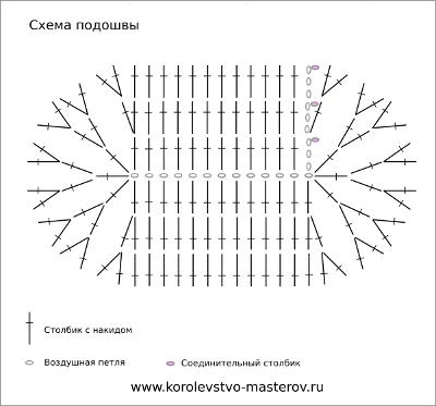 пинетки крючком для новорожденного нежная хризантема