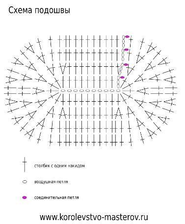 схема подошвы для пинеток крючком