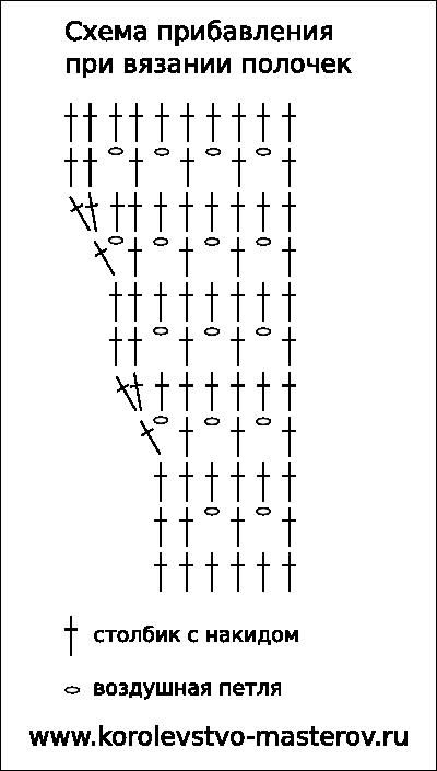 Схема прибавления при вязании