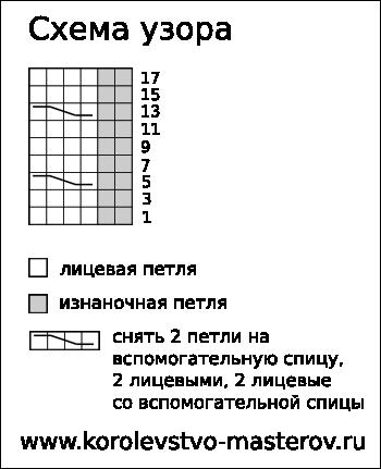 Схема вязания манжеты пинетки