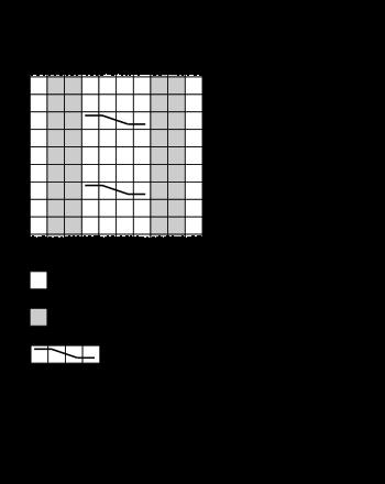 Схема вязания мыска пинетки