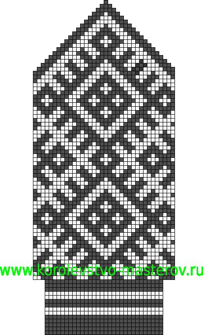 Цветные (многоцветные) жаккардовые орнаменты.  Схема вязания спицами варежек с орнаментом по мотивам северных узоров.