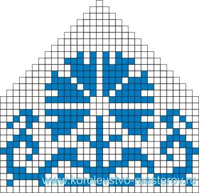 Схема вязания жаккардового