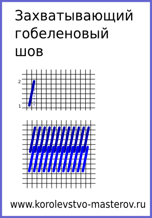 Вышивка:Счётные швы