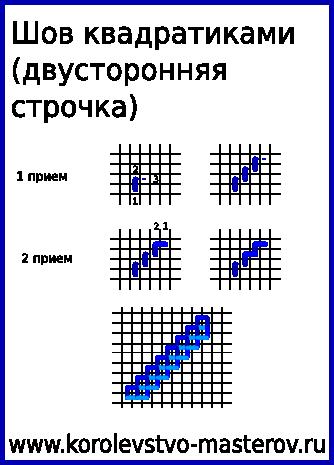 Швы квадратиками (двусторонняя