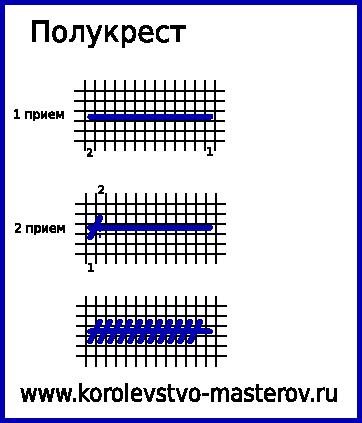 Вышивка бисером для начинающих полукрест