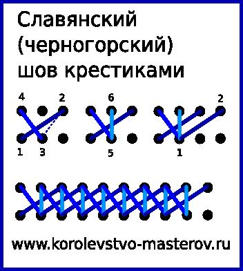 Вышивка крестом шов крест