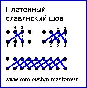 Плетенный славянский шов